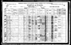 1921 Census of Canada