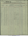 Passenger Manifest of the S.S. Columbus