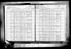 1925 State Census of New York